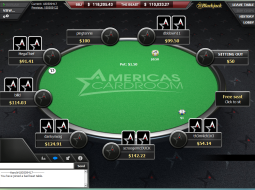 Americas Cardroom Table