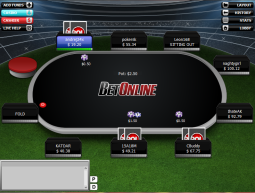 BetOnline Poker - Review of BetOnline Poker
