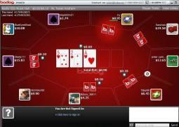 Bodog Poker In 2020 Review Of Bodog Poker